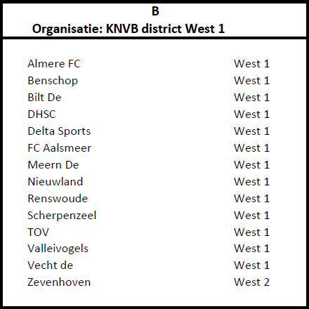 competitie-indeling-15-16
